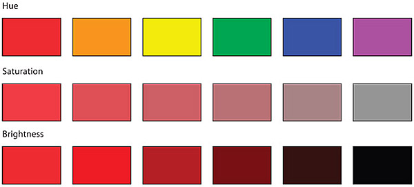Sidebar Color Terminology Web Style Guide 3