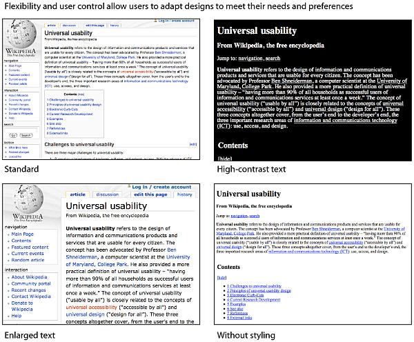 Universal design  Wikipedia