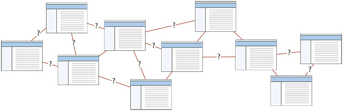 Site structure web style guide 3 for Web page architecture