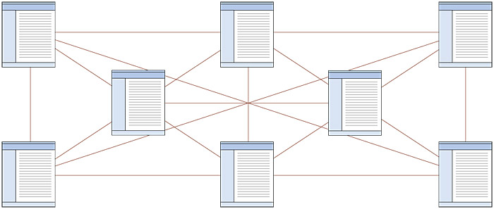 Site structure web style guide 3 a diagram showing eight web pages linked together in a web pattern where each of ccuart Image collections
