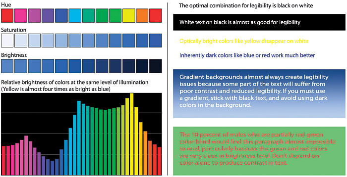 The Left Area Offers Visual Examples Of Hue Saturation