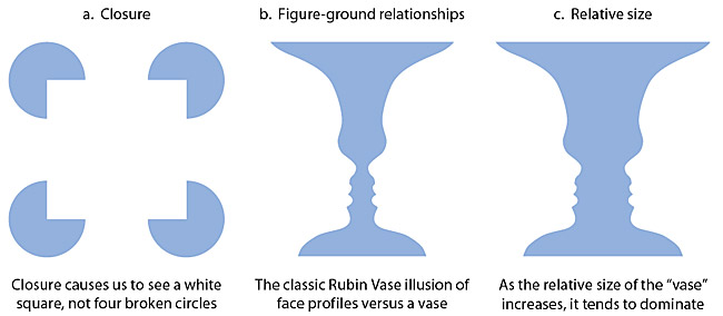 reversible figure ground relationship law of continuity and principle closure